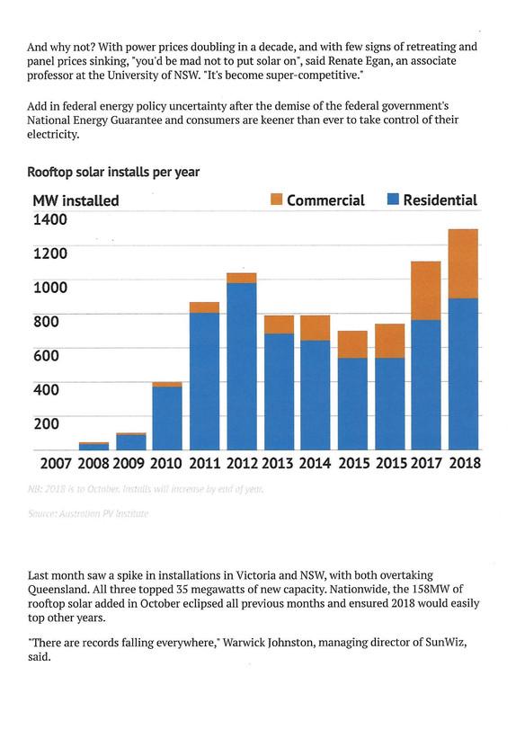 Australian Solar Uptake News.2018_Page_2
