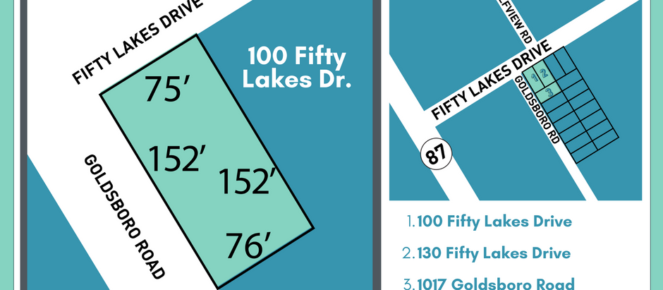 Ready to build? 100 Fifty Lakes Drive - SOLD