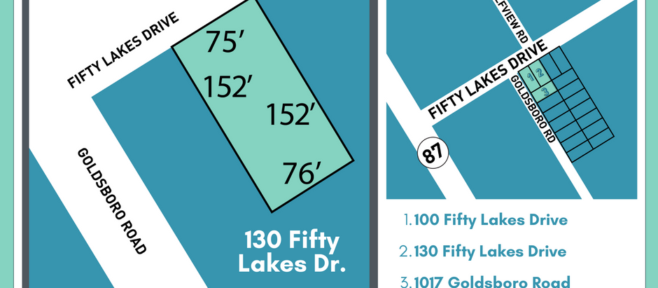 Ready to build? 130 Fifty Lakes Drive - SOLD