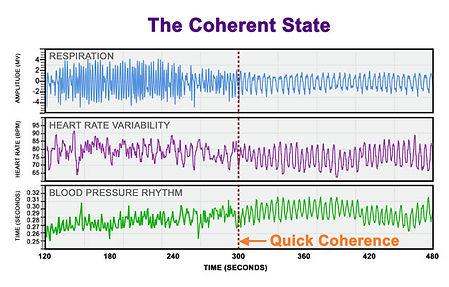 coherent-state.jpg