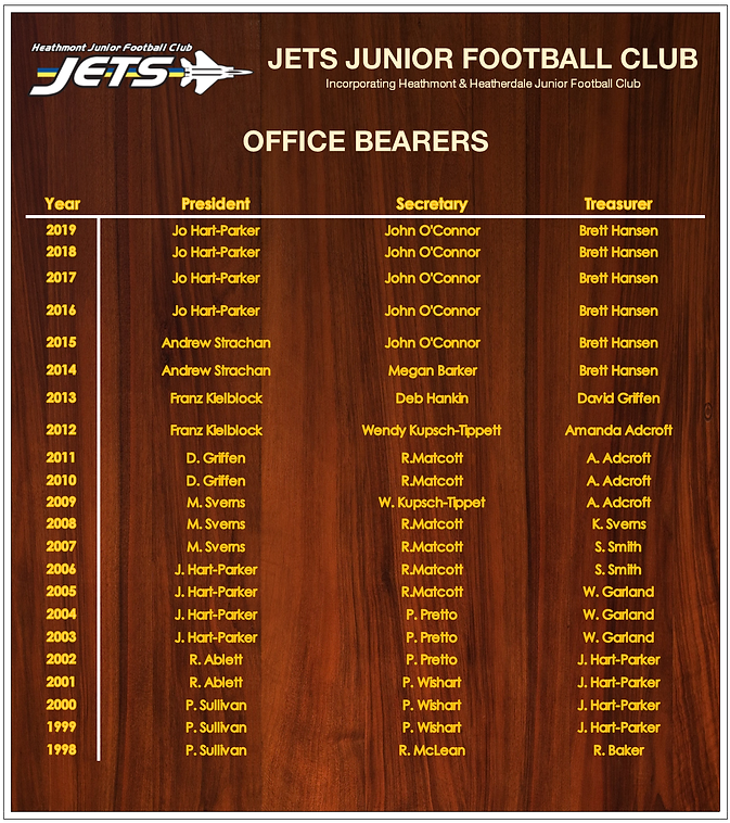 Honour Board - Office Bearers.png