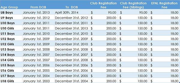 2021 Registration Costs.jpg