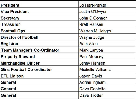 2019 Jets Committee Appointed