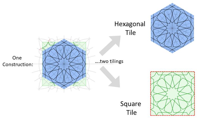 #15.3B Tiling Ideas (1).PNG