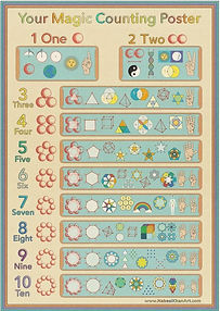 counting poster.JPG