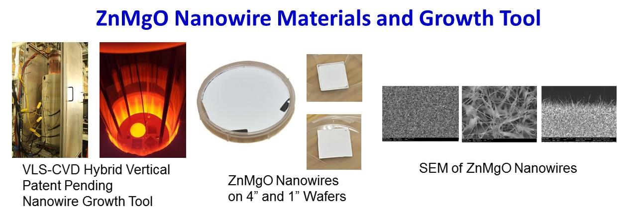 SMI ZnMgO Nanowire Material Growth