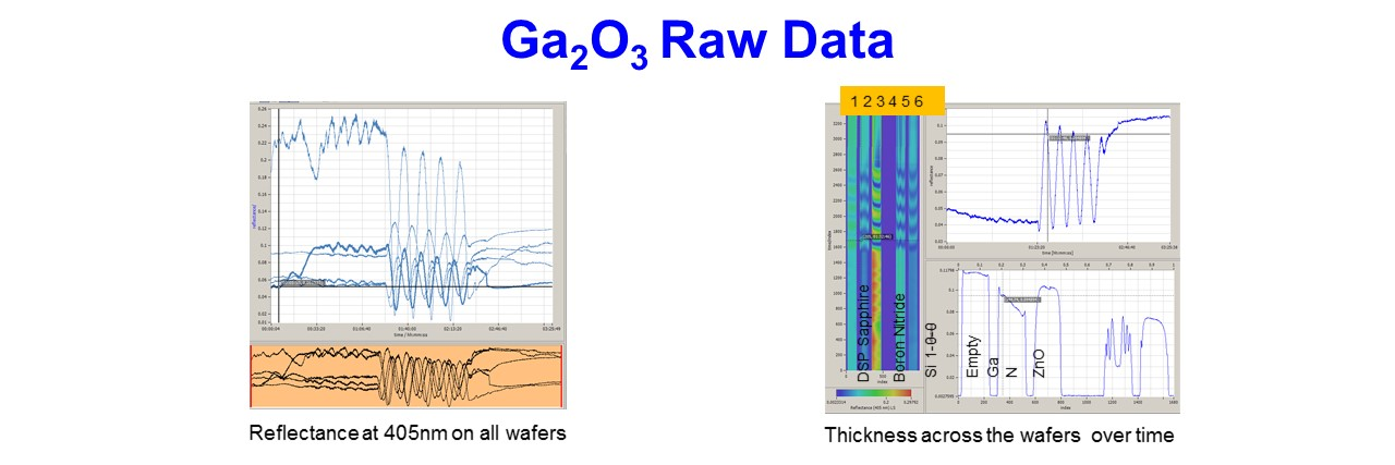 SMI MOCVD Materials Ga2o3