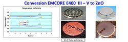 SMI MOCVD Conversion System ZnO