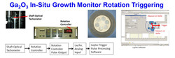 SMI Growth MOCVD In-Situ