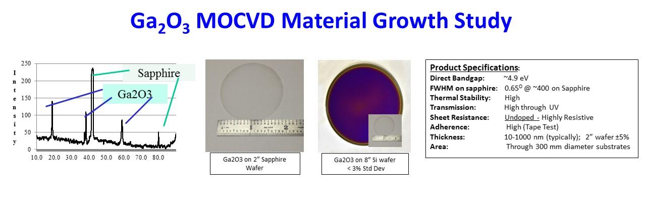 SMI Materials MOCVD Materials