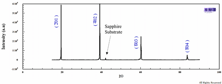 Gallium Oxide, Sapphire substrate, ga2O3 on al2o3, XRD, XRD Ga2O3, XRD Ga2O3 on Al2O3