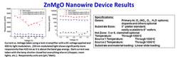 SMI ZnMgO Nanowire MOCVD