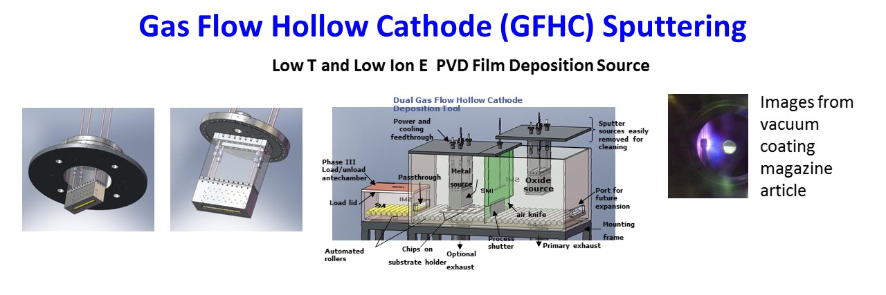 SMI Gas Flow Hollow Cathode