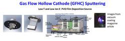 SMI Gas Flow Hollow Cathode