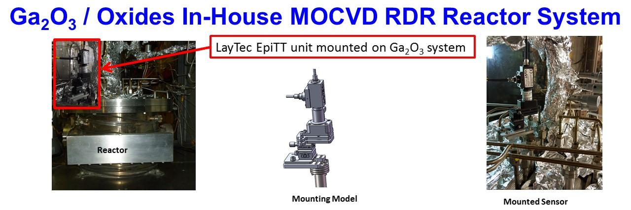 SMI MOCVD Reactor Lab System