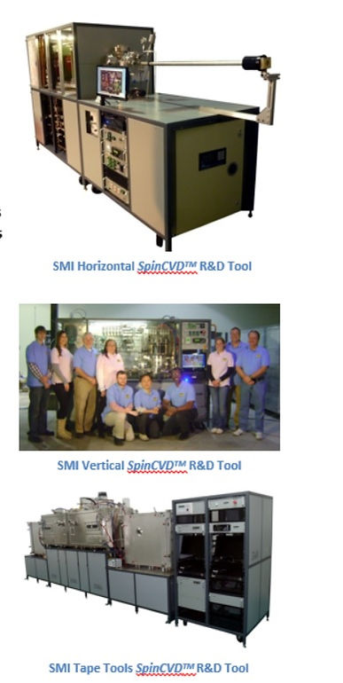 MOCVD Systems SMI