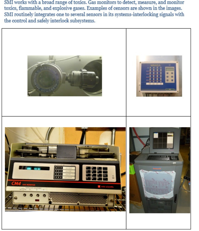 Structured Materials Industries SMI Gas Monitors