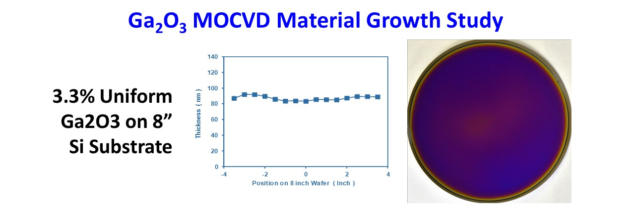 SMI MOCVD Systems Material Growth