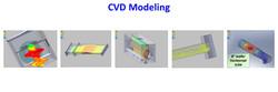 SMI MOCVD CVD System Modeling Proces