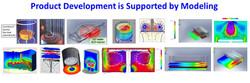 SMI Product Development