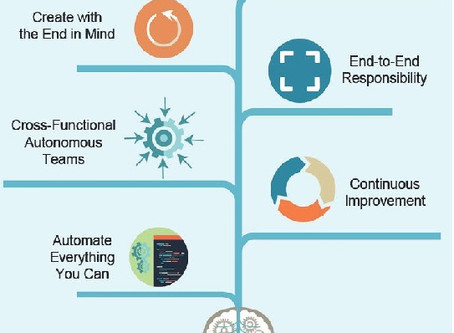 6 Core Principles of DevOps