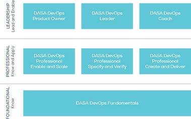 dasa-certification-scheme.png