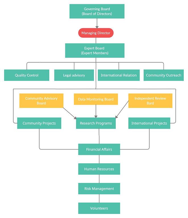 Governing framework - Final.jpg