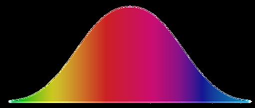 curva_de_profundización2.png