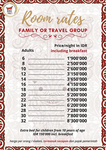 Pricelist groups 2019.png