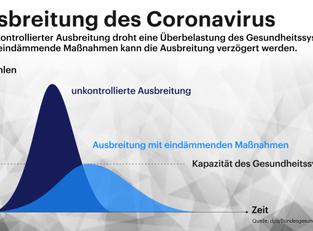 Erklärung im Zusammenhang mit dem Coronavirus.