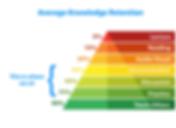 LinkedIn LogoArtboard 16Knowledge_Retent
