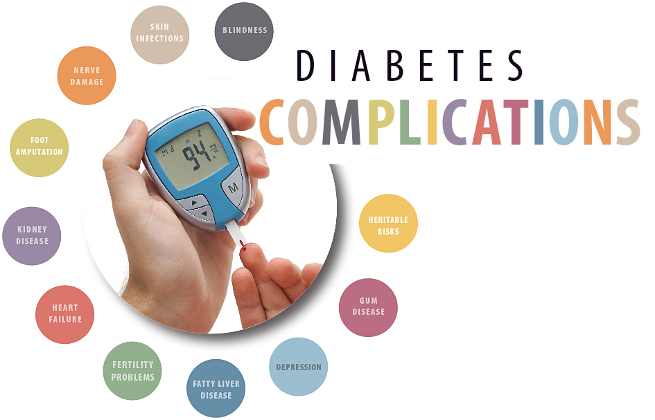 diabetes-complication