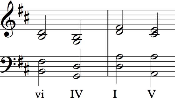 Just Harmony?