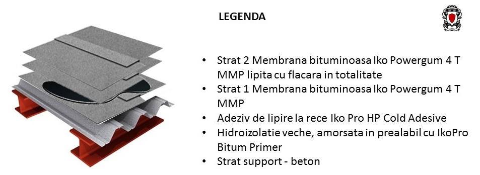 Hidroizolatii terase circulabile pe tabla cutata. Izomag Construct Bucuresti
