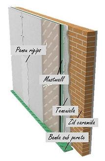 Izolatie fonica perete simplu. Bucuresti. Izomag Construct
