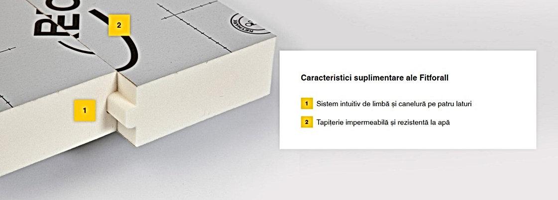 Izolatie termica PIR Fitforall. Hidroizolatii terase Izomag Construct Bucuresti