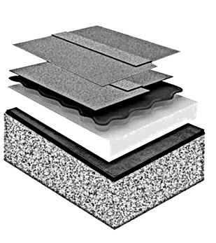 Aviz Termo hidroizolatii terase necirculabile. Bucuresti. Izomag Construct