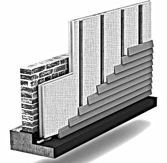 Izolatie termica pereti exteriori cu panouri PIR. Izomag Construct Bucuresti.