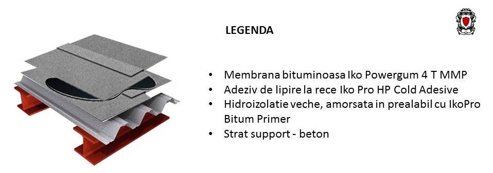 Hidroizolatii terase necirculabile pe tabla cutata. Izomag Construct Bucuresti