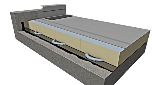 Hidroizolatii terase cu PVC. Hidroizolatii terase Izomag Construct Bucuresti