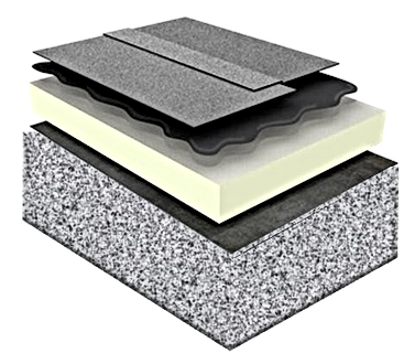 Diagrama hidroizolatii terase pe beton. Izomag Construct Bucuresti
