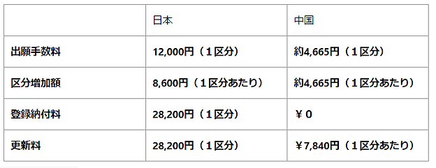 スクリーンショット 2021-02-07 20.44.03.png