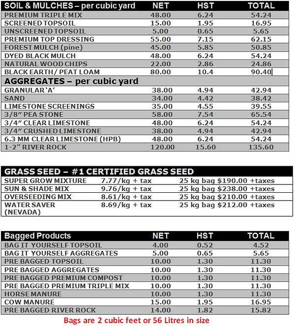 DURHAM TOPSOIL prices.png