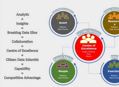 AI/ML Centre of Excellence (CoE)