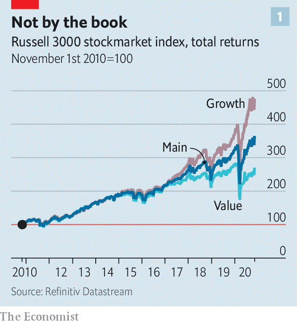 Diminishing value - Value investing is struggling to remain relevant | Briefing | The Economist