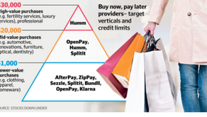 Square's Afterpay deal lights up tech sector