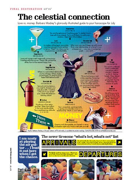 July 2008 Horoscope