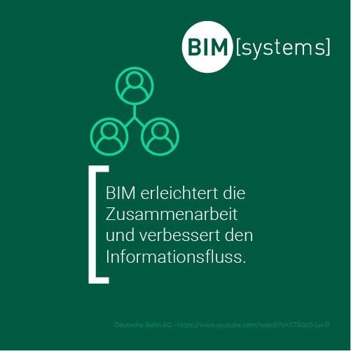 BIM für optimale Kooperation - Dank BIMsystems