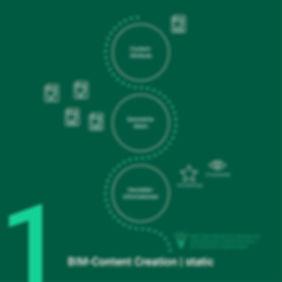 200114_02_MVO_BIMsystems_Infografik_stat