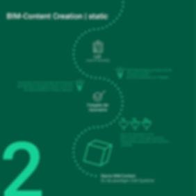 191128_01_MVO_BIMsystems_Infografik_stat